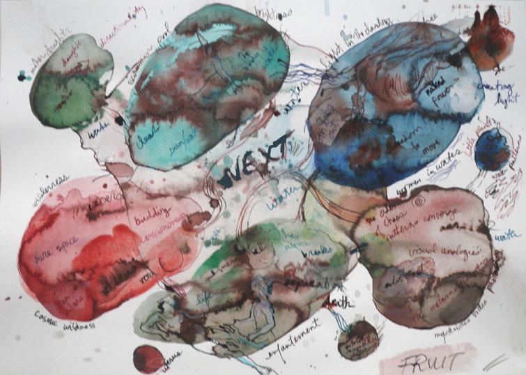 Art-mindmap