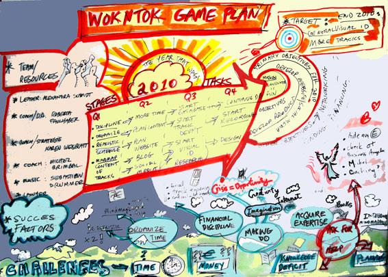 Game-Plan-2010