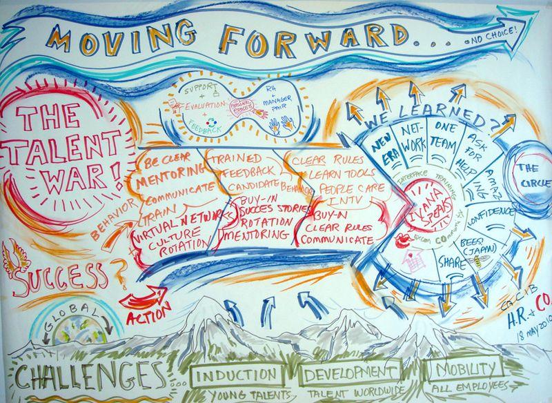 No 8 Moving Forward