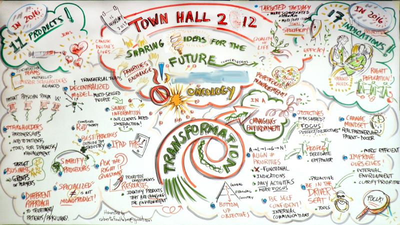 Town Hall sans logo