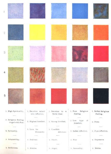 Annie Besant colorchart