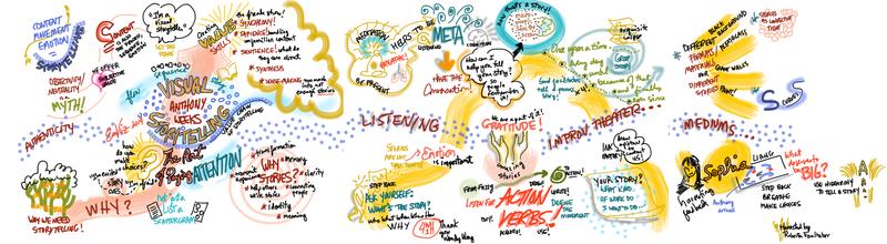 Facilitation-graphique-workshop-Anthony-Weeks-Euviz