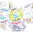 4 ontologies Descola graphic facilitation 1