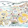 Facilitation-graphique-Our-Journey-s